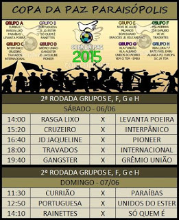 Após duas rodadas, apenas o Milianos está garantido nas oitavas da Copa da Paz 2015